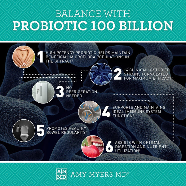 6 Features of the essential Probiotic - 100 Billion CFUs per capsule - Infographic - Amy Myers MD®