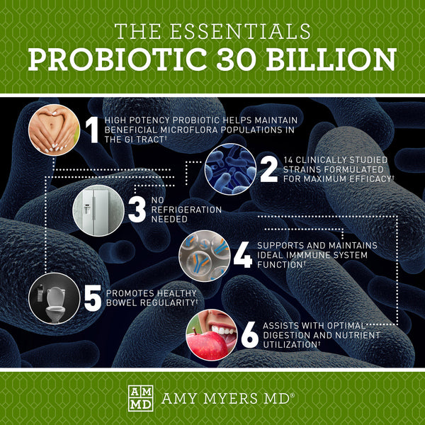 6 Features of the essential Probiotic - 30 Billion CFUs per capsule - Infographic - Amy Myers MD®