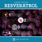 Ease with Resveratrol, a free radical scavenger supporting optimal cardiovascular health - Infographic - Amy Myers MD®