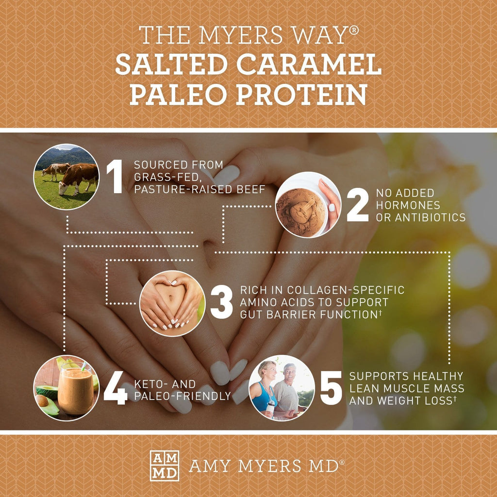 Paleo Protein - Salted Caramel - Keto and Paleo Friendly - The Myers Way® -  Infographic - Amy Myers MD®