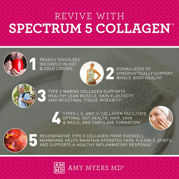 Spectrum 5 Collagen™ - Dissolves Rapidly - Type I, II, III, V, and X Collagen - Marine Collagen - Eggshell Membrane - Amy Myers MD®
