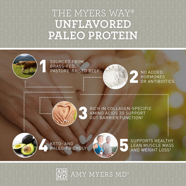 Paleo Protein - Unflavored - Keto and Paleo Friendly - The Myers Way® -  Infographic - Amy Myers MD®