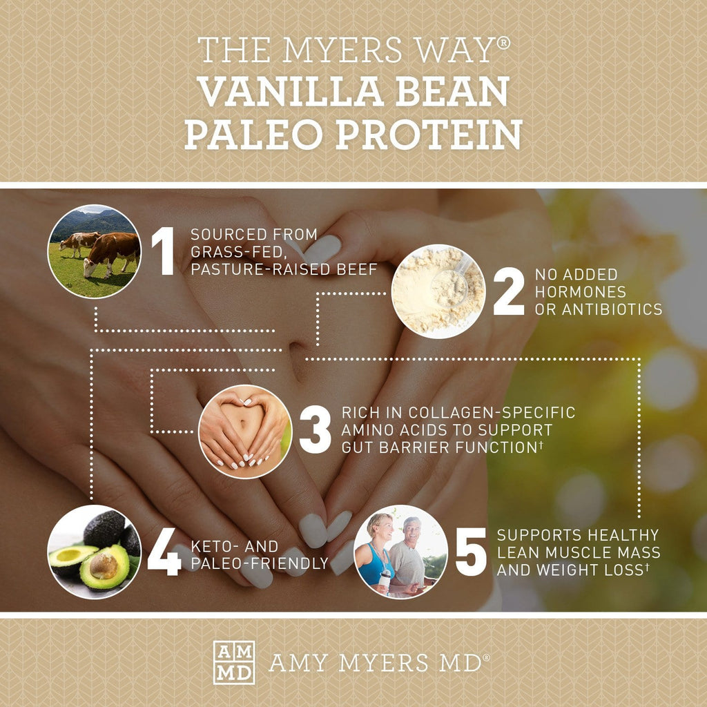 Paleo Protein - Vanilla Bean - Keto and Paleo Friendly - The Myers Way® - Infographic - Amy Myers MD®