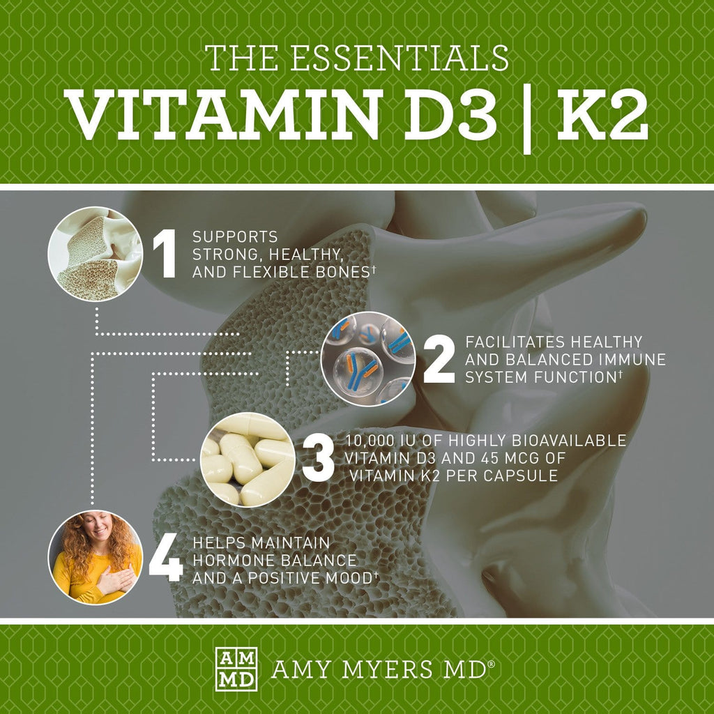 4 essential Benefits of Vitamin D3 with K2 (MK7) - Infographic - Amy Myers MD®