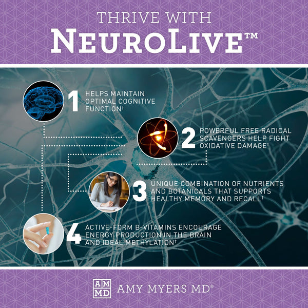 4 ways to maintain optimal cognitive function with NeuroLive - Infographic - Amy Myers MD®