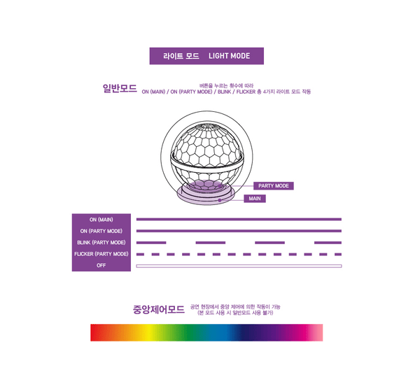 COKODIVE [PRE-ORDER] SUNMI - OFFICIAL LIGHT STICK