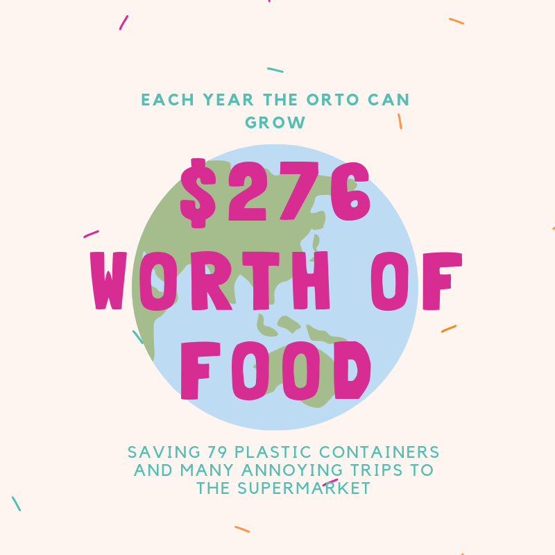 Grow $276 worth of food each year and save 79 plastic containers with Orto.