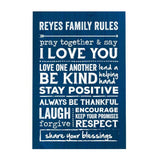Family Rules Personalized Decoposter