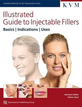 Illustrated Guide to Injectable Fillers KVM