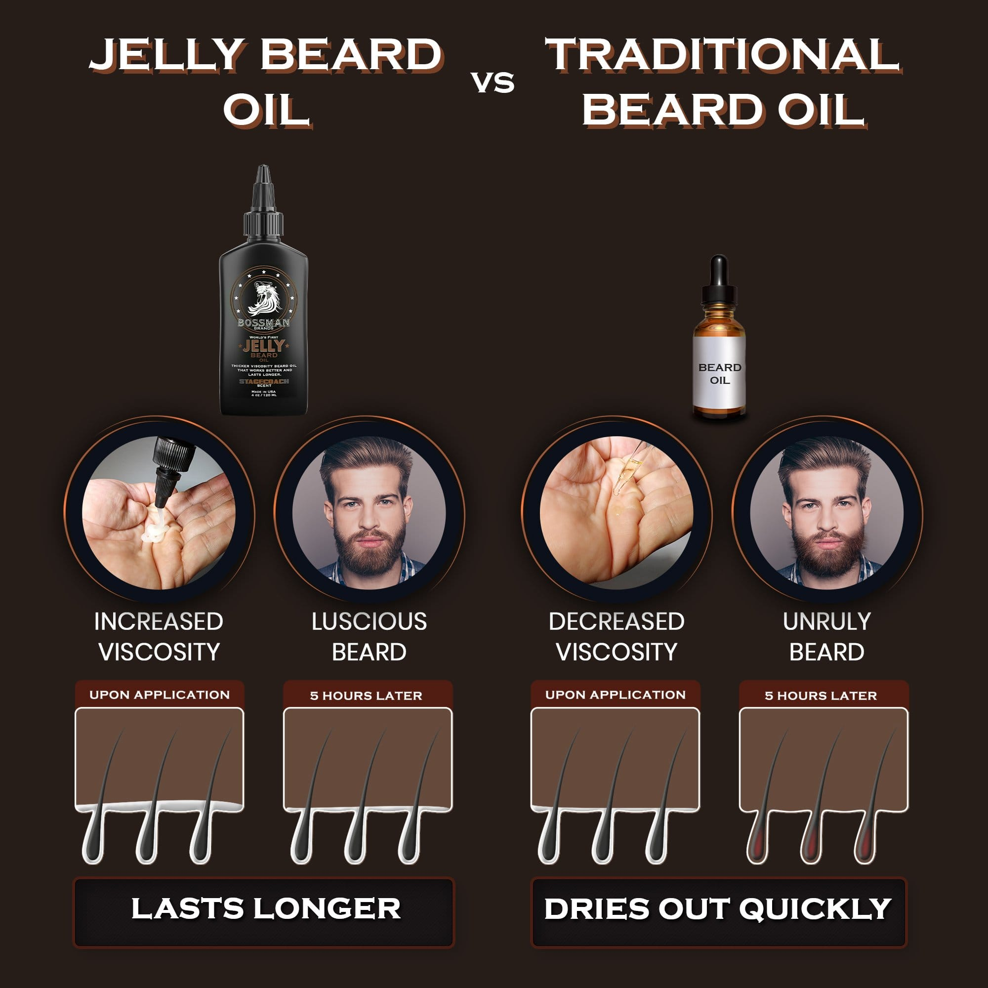 Jelly Beard Oil