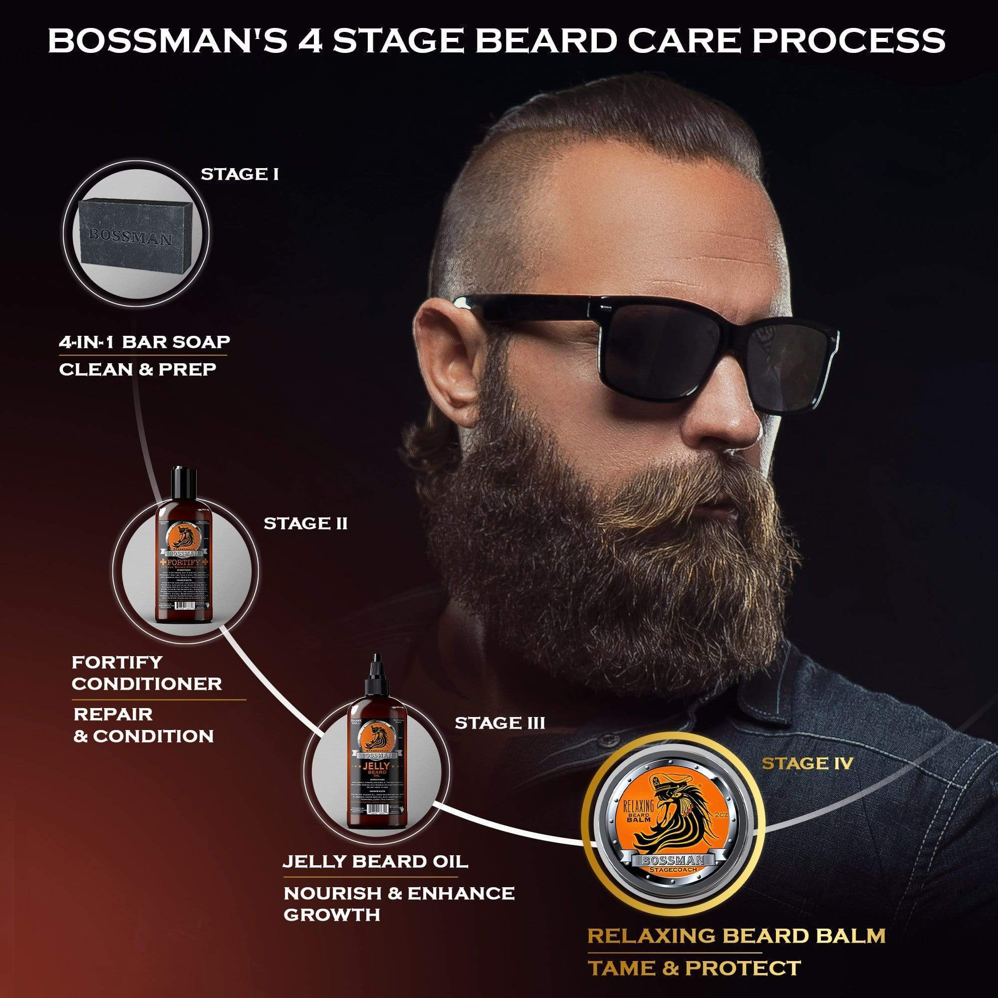 Bossman's 4 stage beard care process