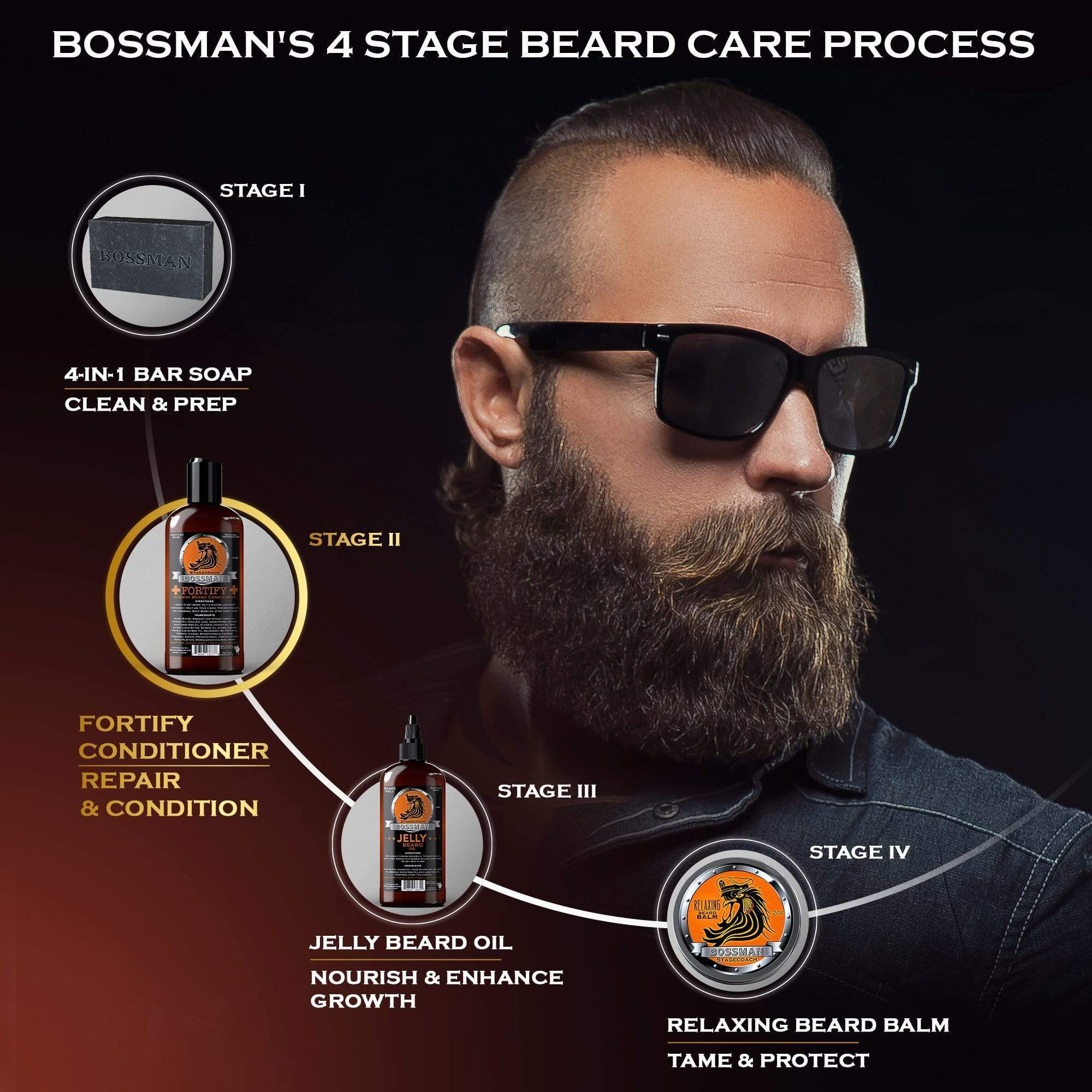 Fortify Beard Care Conditioner