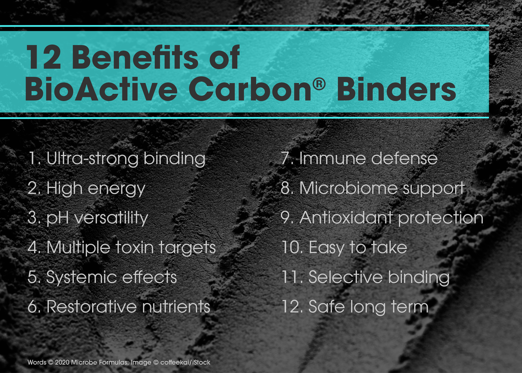 12 Benefits of BioActive Carbon Binders