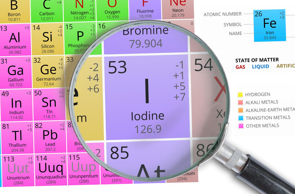 What Is Iodine?