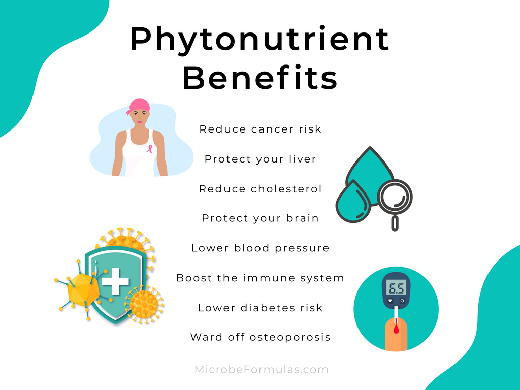 Benefits of phytochemicals