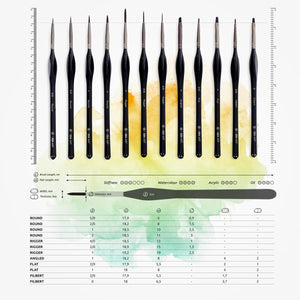 Detail Paint Brushes | 12 pc Thin & Small Paint Brush Set for Watercolor, Oil & Acrylic