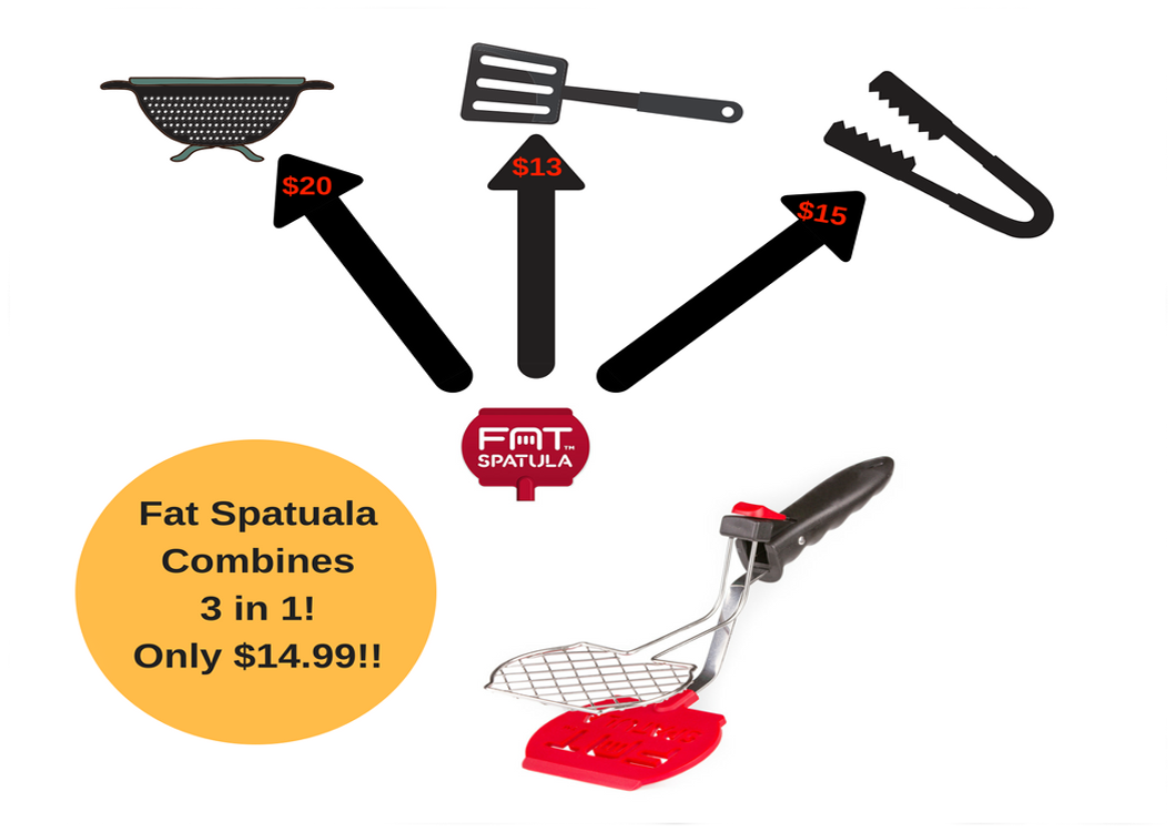 Fat Spatula Kitchen Utensil 3-in-1 Spatula, Strainer and Tongs