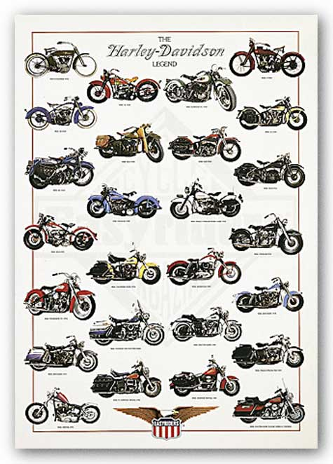 The Harley-Davidson Legend by Libero Patrignani