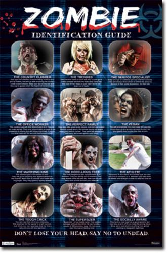Zombie Identification Guide