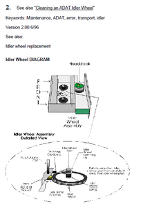 ALESIS Adat Idler Wheel Cleaning Instruction Manual
