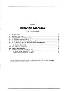 AKAI Model AA 1020-1020L Service Manual