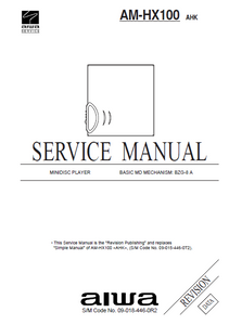 AIWA AM-HX100A AHK Revision Service Manual