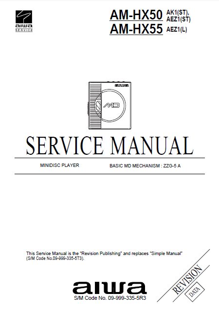 AIWA AMHX50-AMHX55 Revision Service Manual