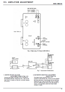 AKAI AM-U04 Amplifier Adjustment Schematic