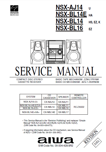 AIWA NSX-AJ14U Revision CD Stereo Cassette Receiver Service Manual