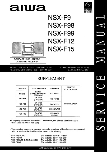 AIWA NSX-F9 Supplement Compact Disc Cassette Receiver Service Manual
