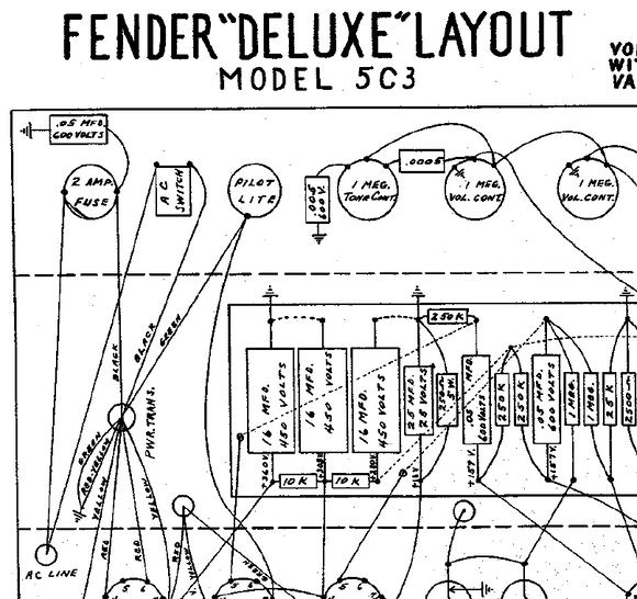 Fender Deluxe 5C3 Layout