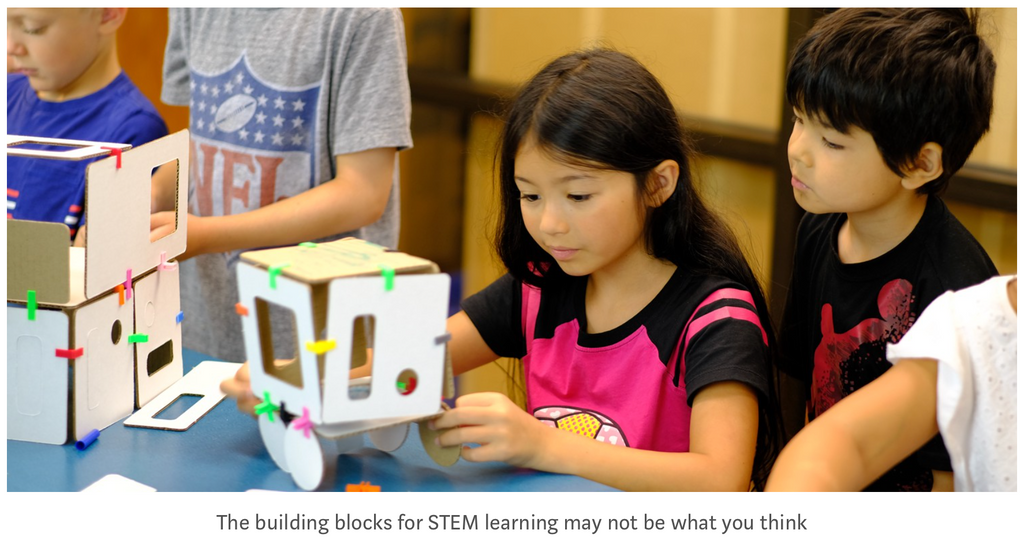 Design thinking and STEM education in school