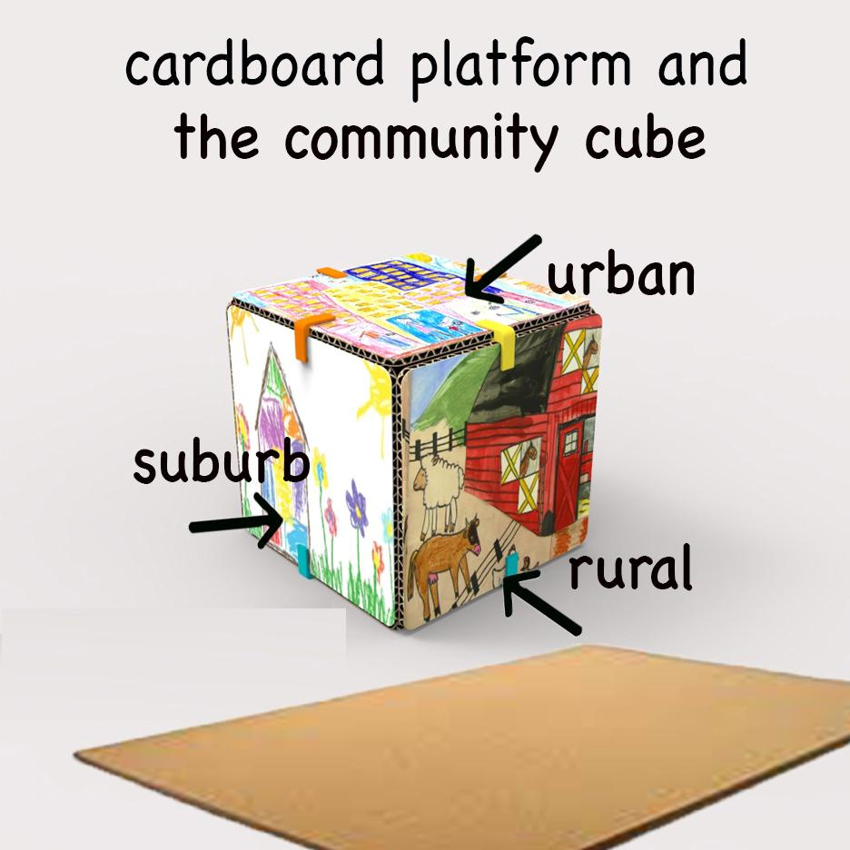 Community Cube and Work Board