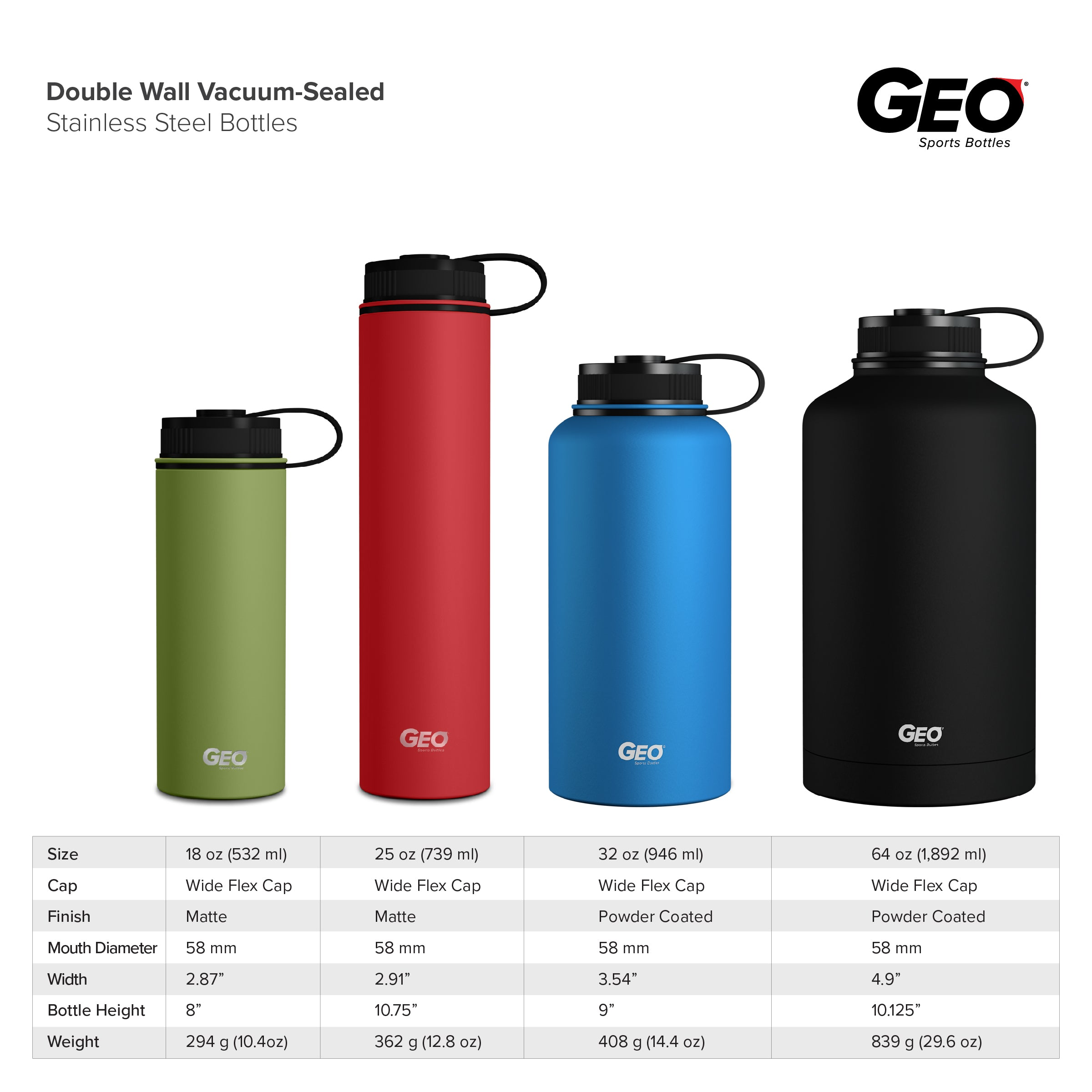 64oz Double Wall Vacuum Insulated Growler, Wide Mouth and POWDER FINISH