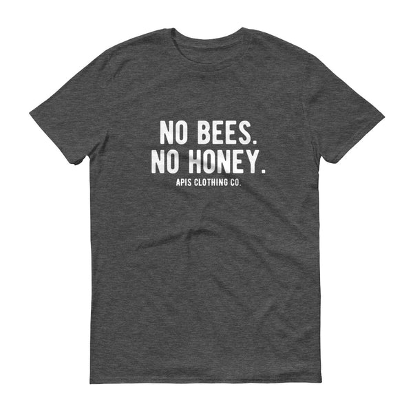 No Bees - No Honey