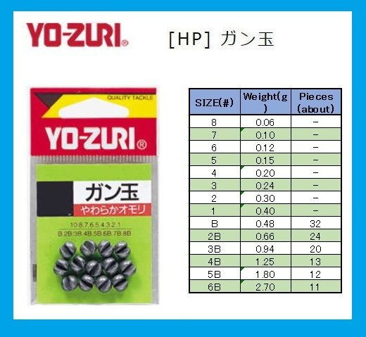 Yo-zuri ISO Fishing Ball clip Bite Sinker