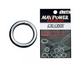 CB One Max Power Welded Ring