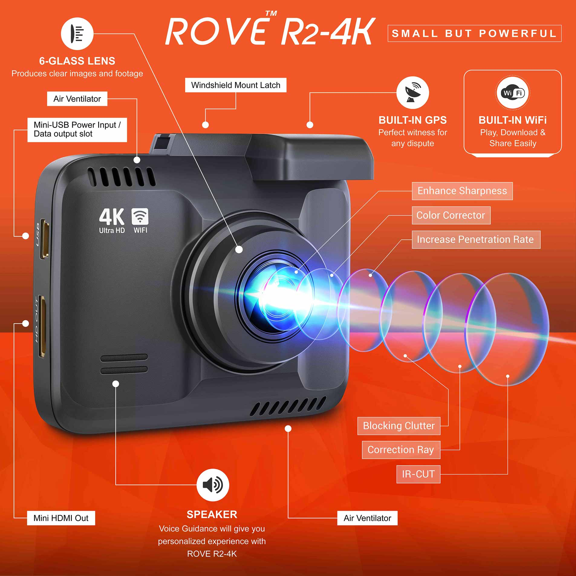 Rove r2-4K Product details