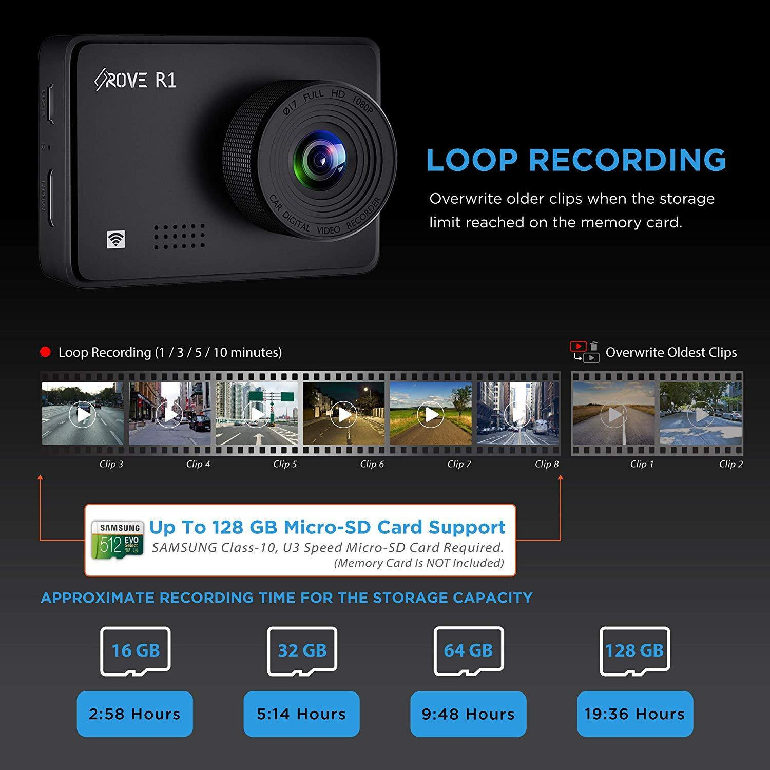 Rove R1 Smart Dash Cam 1080p With SONY Sensor, Built-In Wi-Fi, Optional GPS