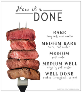 How-To: Tips and Tricks for Preparing Grass-Fed Steaks