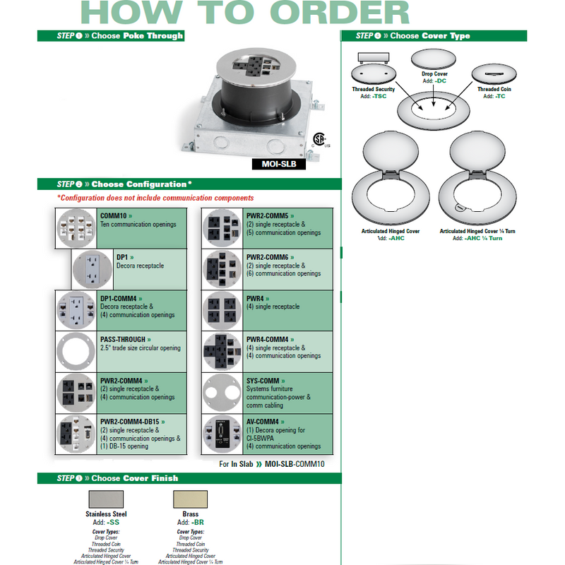 Lew Electric MOI-SLAB Ordering Chart