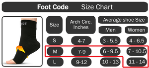 Foot Code Plantar Fasciitis and Foot Pain Compression Foot Sleeves Size Chart