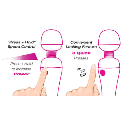 Palmpower Cordless USB Rechargeable (Waterproof) Silicone Body Wand Massager