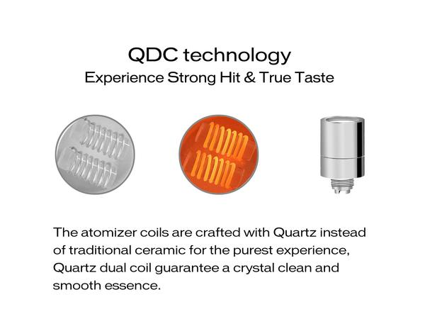 Replacement Coils for Yocan NYX Quartz Dual Coils QDC Technology