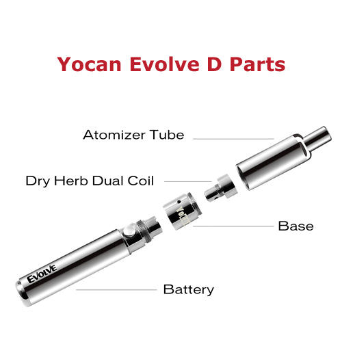 Yocan Evolve-D Parts Dry Herb Vaporizer