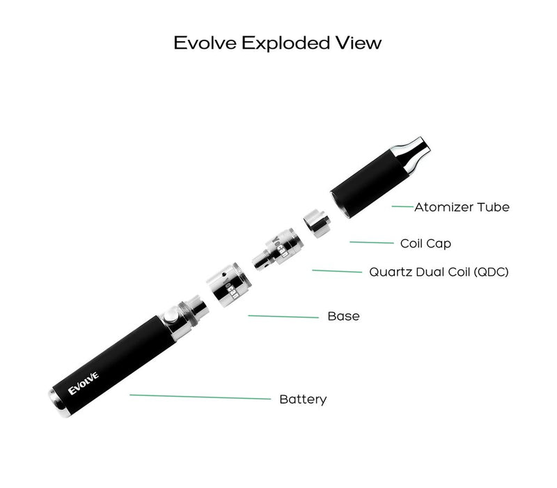 Yocan Evolve Replacement Parts Canada