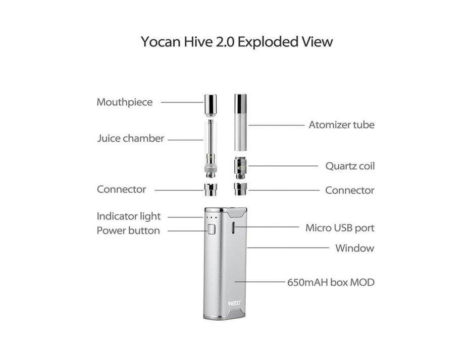 Yocan Hive 2.0 Parts What's included