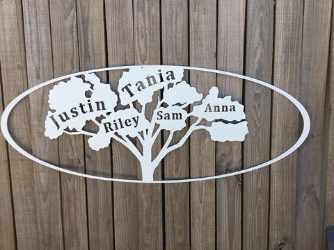 Family Tree Custom Art