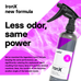 CarPro IronX 1L *New Formula - Reduced Odor*