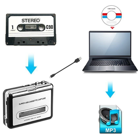 MINI USB AUDIO CASSETTE TAPE CONVERTER TO MP3, CD PLAYER, PC